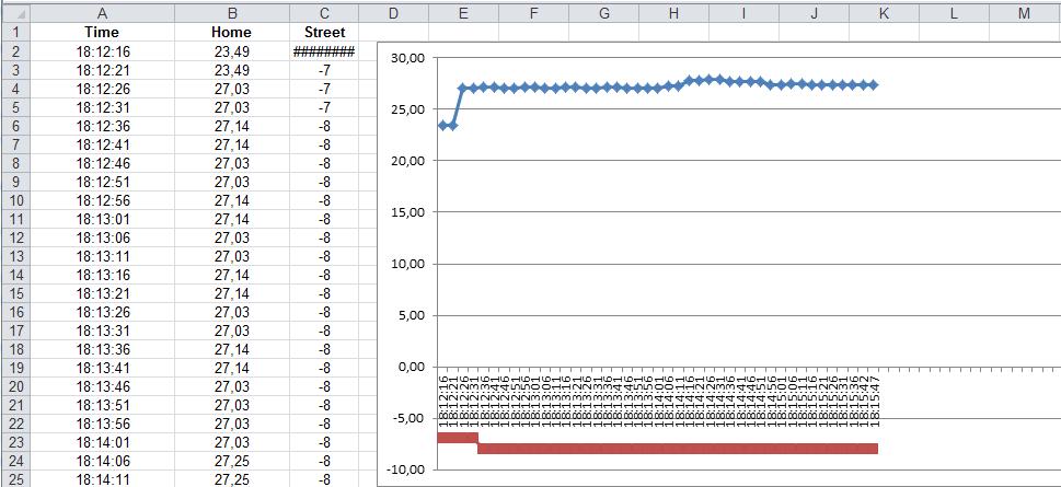 Передача данных в Excel из arduino