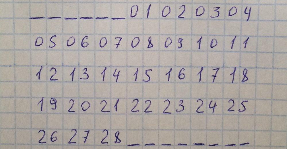 Генерация календаря на месяц с помощью php